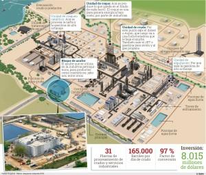 refineria-cartagena-D-gm