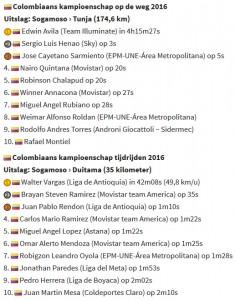 Kampioenschappen-wielrennen-Colombia-2016