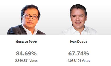 Colombia heeft gestemd: Gustavo Petro en Ivan Duque presidentskandidaten